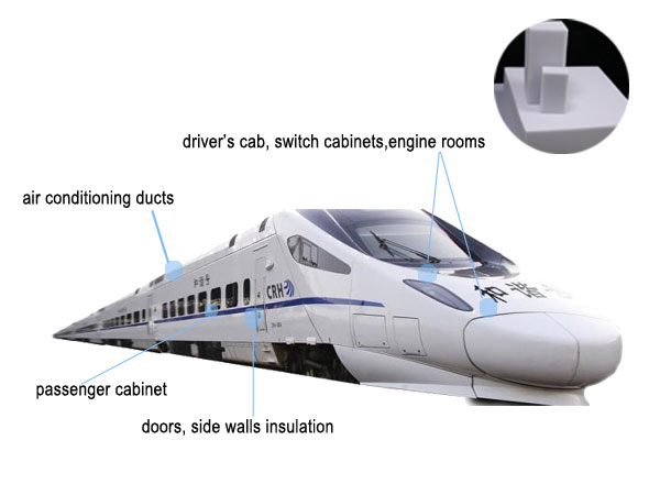 high speed rail insulation